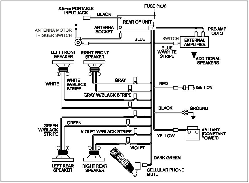wiring diagram 2001 lincoln lincoln ls wire harness diagram wiring 2001 monte carlo stereo wiring diagram wiring diagram for 2001 monte carlo amp